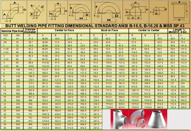 Steel an fittings metal plates pipe inconel
